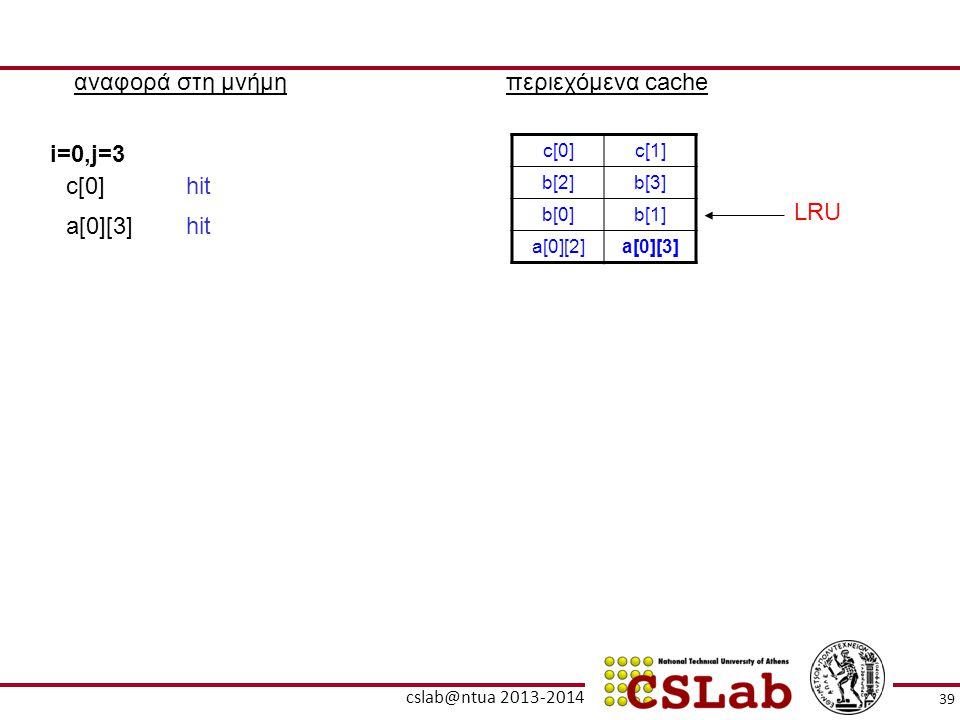 αναφορά στη μνήμη περιεχόμενα cache i=0,j=3 c[0] hit LRU a[0][3] hit